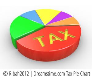 tax_pie_chart