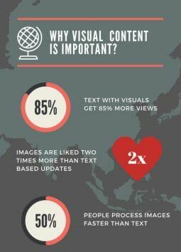 images-in-blogging-content