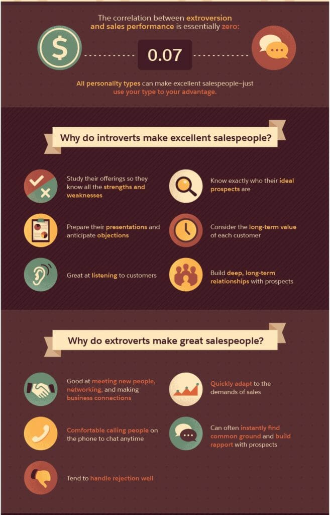 Use_Your_Personality_Better_to_Stand_Out_from_Others_#infographic